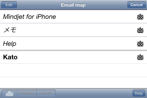 メールでマインドマップを送信