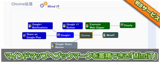 マインドマップへブックマークを蓄積できる「MindiT」