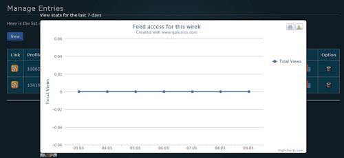 RSSのアクセス解析