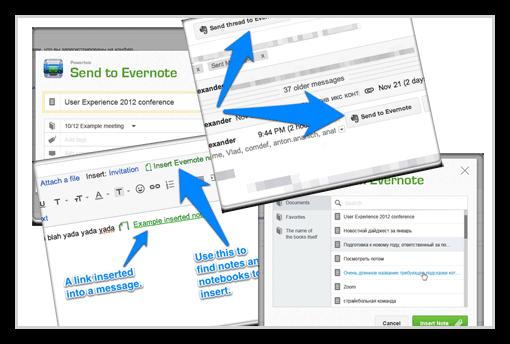 GmailとEvernoteの連携