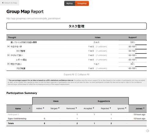 groupmap4